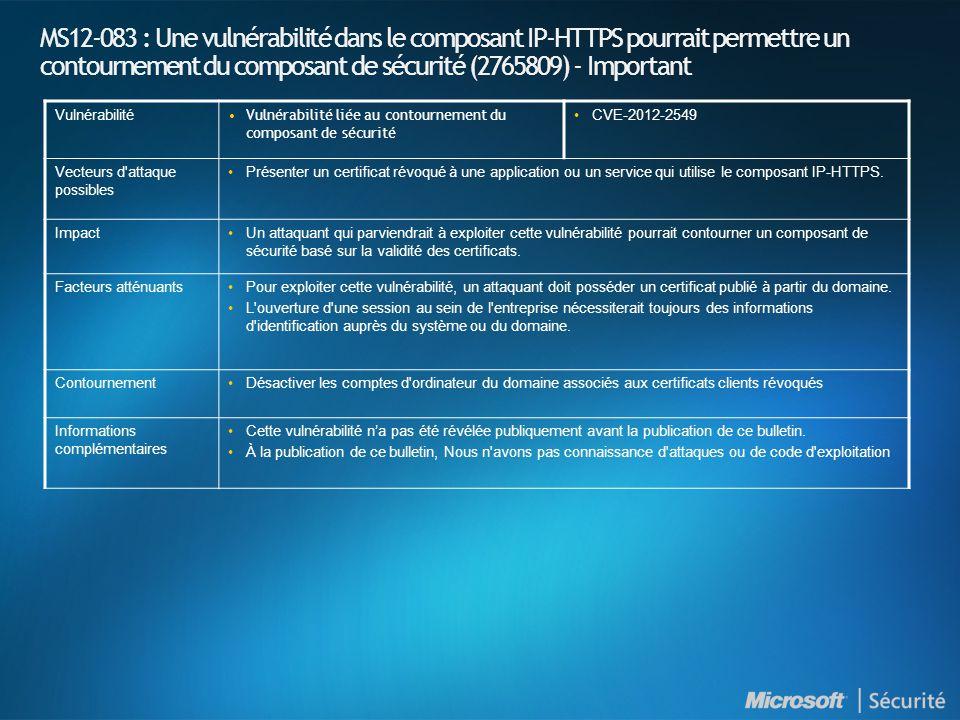 MS12-083 : Une vulnérabilité dans le composant IP-HTTPS pourrait permettre un contournement du composant de sécurité (2765809) - Important Vulnérabilité •Vulnérabilité liée au contournement du composant de sécurité •CVE-2012-2549 Vecteurs d attaque possibles •Présenter un certificat révoqué à une application ou un service qui utilise le composant IP-HTTPS.