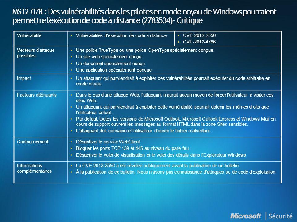 MS12-078 : Des vulnérabilités dans les pilotes en mode noyau de Windows pourraient permettre l exécution de code à distance (2783534)- Critique Vulnérabilité•Vulnérabilités d'exécution de code à distance•CVE-2012-2556 •CVE-2012-4786 Vecteurs d attaque possibles •Une police TrueType ou une police OpenType spécialement conçue •Un site web spécialement conçu •Un document spécialement conçu •Une application spécialement conçue Impact•Un attaquant qui parviendrait à exploiter ces vulnérabilités pourrait exécuter du code arbitraire en mode noyau.