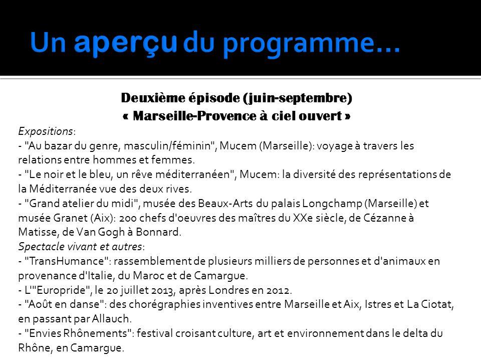 Deuxième épisode (juin-septembre) « Marseille-Provence à ciel ouvert » Expositions: -