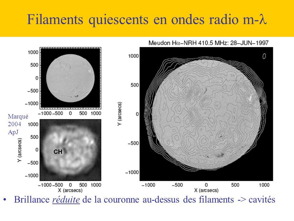 Filaments quiescents en ondes radio m-  •Brillance réduite de la couronne au-dessus des filaments -> cavités Marqué 2004 ApJ