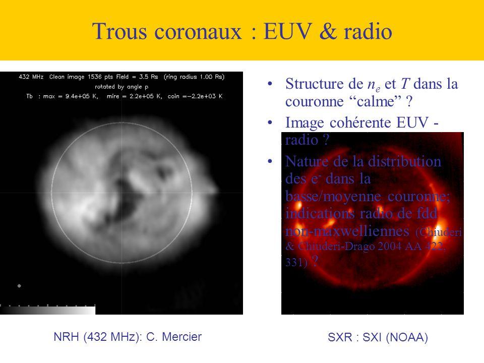 """Trous coronaux : EUV & radio NRH (432 MHz): C. Mercier SXR : SXI (NOAA) •Structure de n e et T dans la couronne """"calme"""" ? •Image cohérente EUV - radio"""
