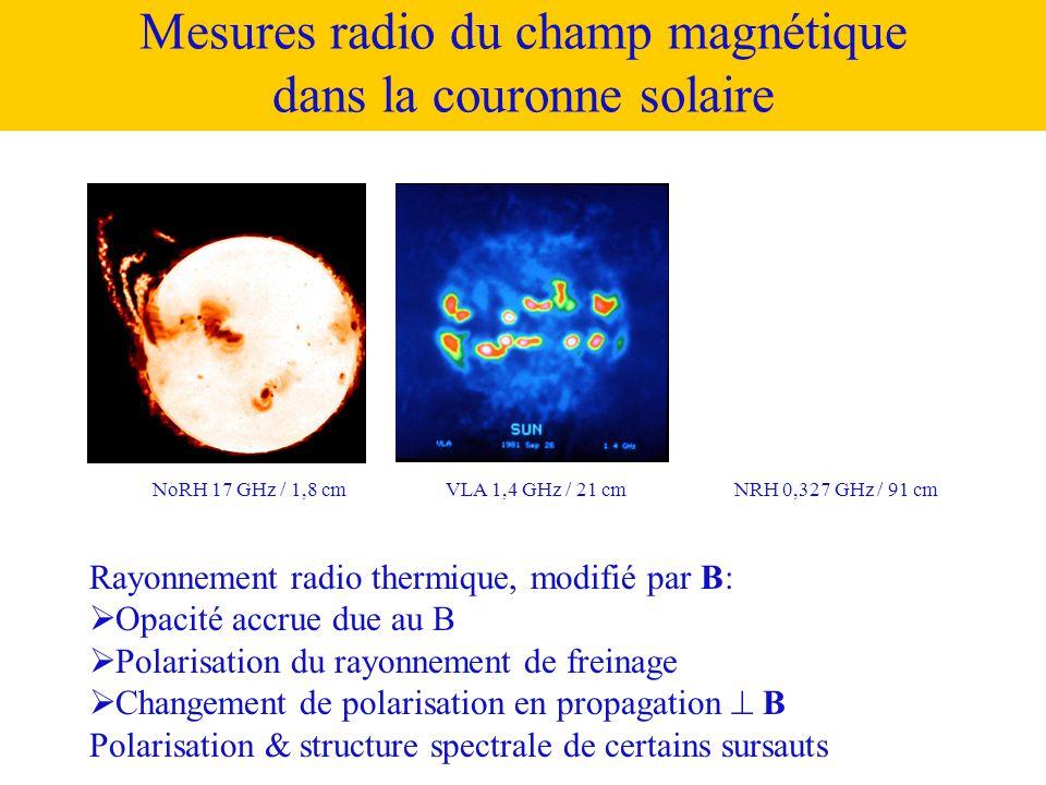 •émission gyrorésonante  =s  ce (s=2 … 4 pour T e  2  10 6 K) - > 5 GHz (6 cm) pour s=3, B=600 G Surface résonante, épaisseur  100 km  =5 GHz, s=3  =8,4 GHz, s=3 chromosphère 600 G 1000 G  >3  ce,max Rayonnement gyrorésonant thermique