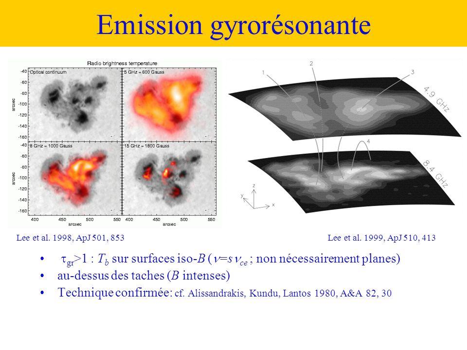 Emission gyrorésonante •  gr >1 : T b sur surfaces iso-B (  =s  ce ; non nécessairement planes) •au-dessus des taches (B intenses) •Technique confi