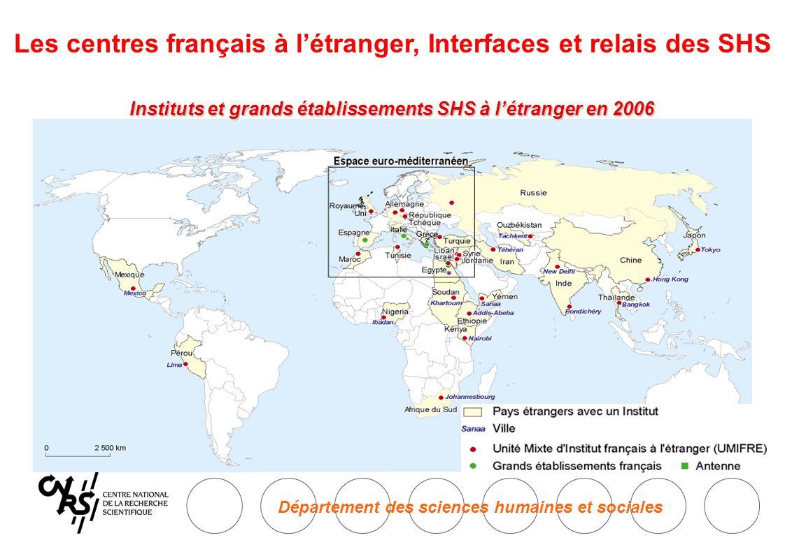 Instituts et grands établissements SHS à l'étranger en 2006 Les centres français à l'étranger, Interfaces et relais des SHS Département des sciences humaines et sociales