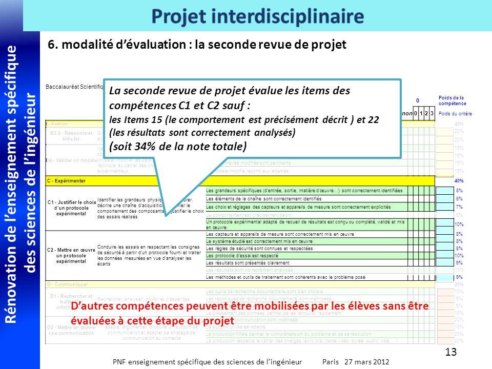 Rénovation de l'enseignement spécifique des sciences de l'ingénieur PNF enseignement spécifique des sciences de l'ingénieur Paris 27 mars 2012 6. moda