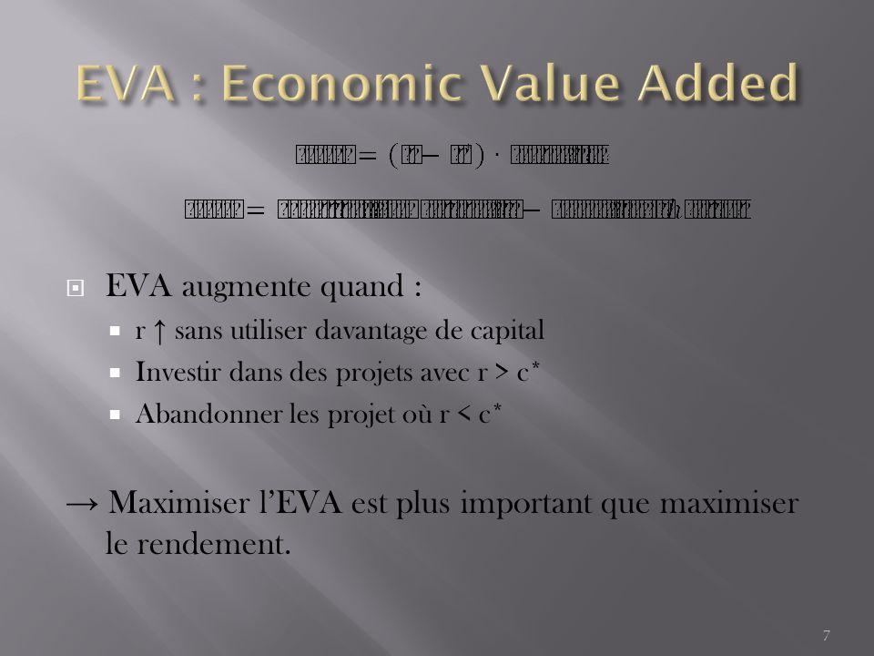 XYZ (r – c*)10% - 10%12,5% - 10% Increase in capital (I) X 1000 $X 800 $X 2000 $ Incremental EVA0 $20 $80 $  Même si FCF Y > FCF Z, EVA Y < EVA Z 8