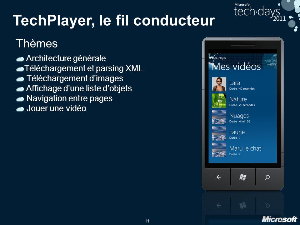 11 TechPlayer, le fil conducteur Thèmes Architecture générale Téléchargement et parsing XML Téléchargement d'images Affichage d'une liste d'objets Nav
