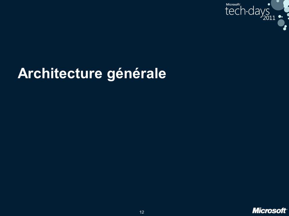 12 Architecture générale