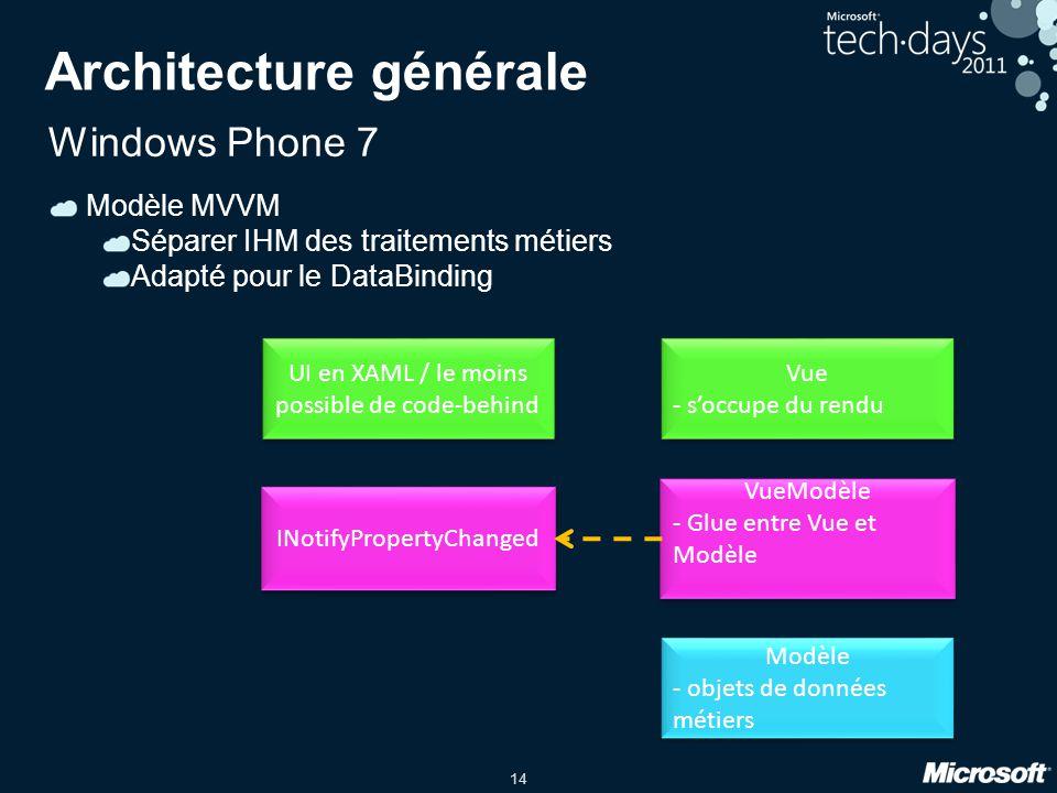 14 Architecture générale Modèle MVVM Séparer IHM des traitements métiers Adapté pour le DataBinding Modèle - objets de données métiers Modèle - objets