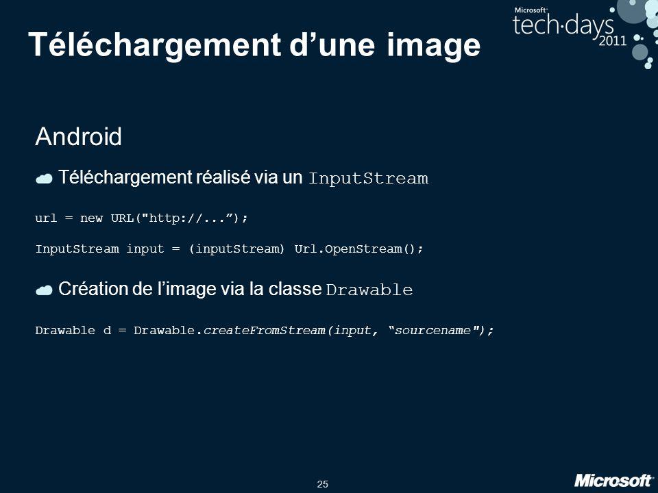 25 Téléchargement d'une image Android Téléchargement réalisé via un InputStream url = new URL(