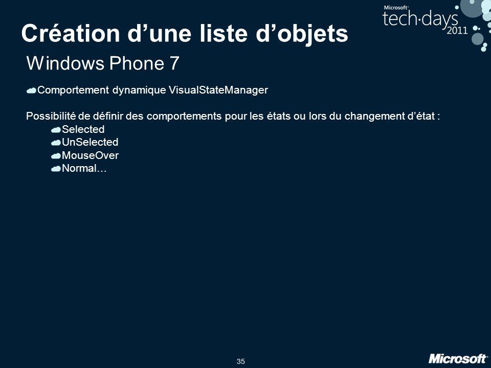 35 Création d'une liste d'objets Windows Phone 7 Comportement dynamique VisualStateManager Possibilité de définir des comportements pour les états ou