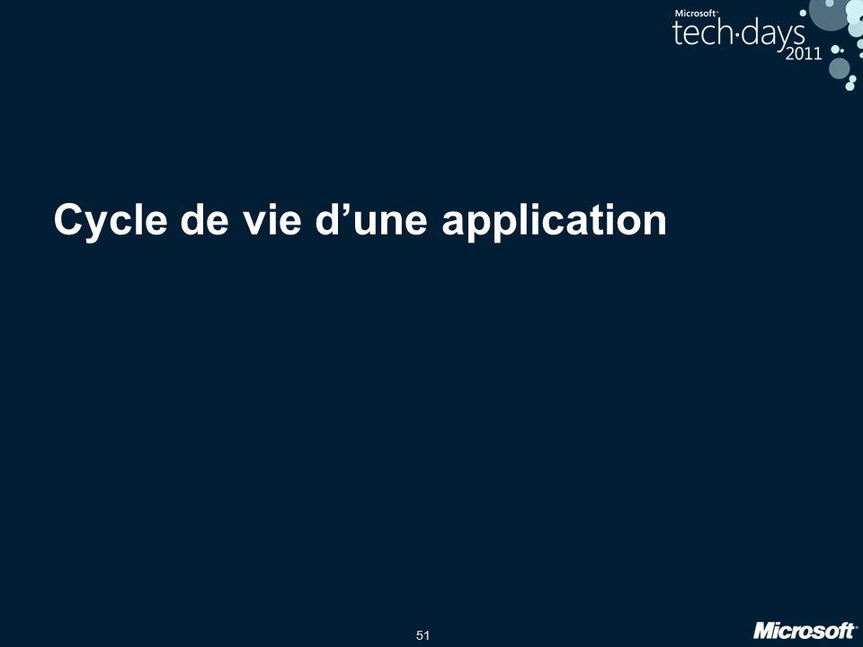 51 Cycle de vie d'une application