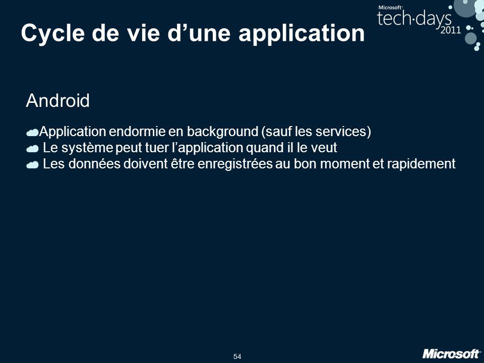54 Cycle de vie d'une application Android Application endormie en background (sauf les services) Le système peut tuer l'application quand il le veut L