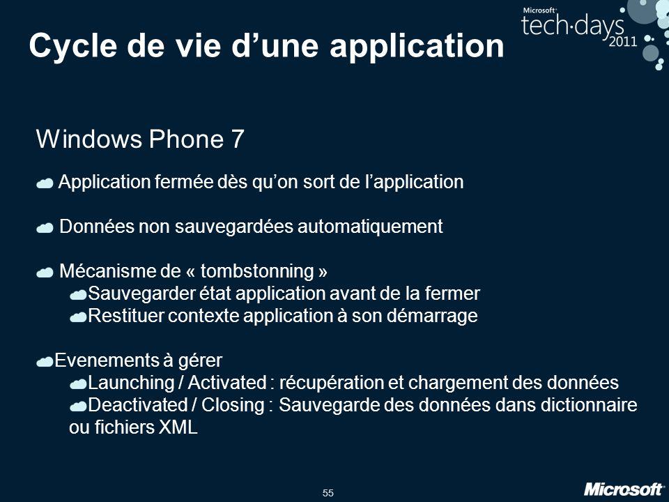 55 Cycle de vie d'une application Windows Phone 7 Application fermée dès qu'on sort de l'application Données non sauvegardées automatiquement Mécanism