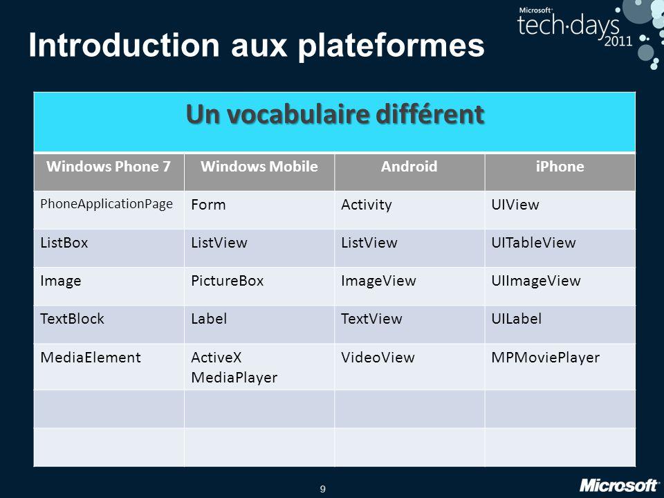 9 Introduction aux plateformes Un vocabulaire différent Windows Phone 7Windows MobileAndroidiPhone PhoneApplicationPage FormActivityUIView ListBoxList