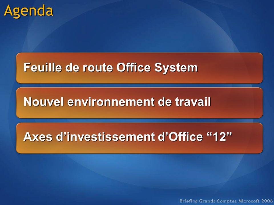 Microsoft Office System Feuille de route octobre 2003 Office System mai 2004 Piliers d'Office 12 4 ème trim.