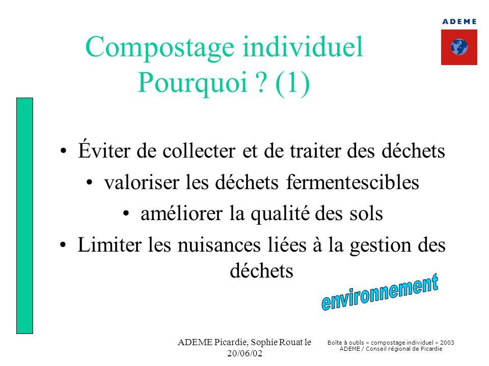 Boîte à outils « compostage individuel » 2003 ADEME / Conseil régional de Picardie ADEME Picardie, Sophie Rouat le 20/06/02 Compostage individuel Pourquoi .