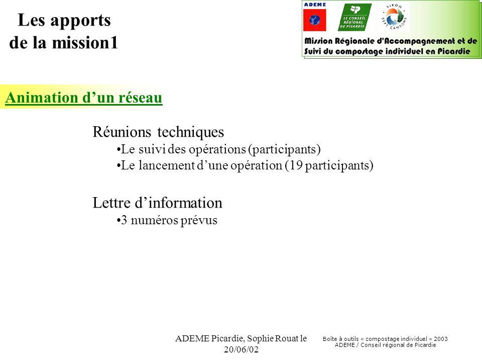 Boîte à outils « compostage individuel » 2003 ADEME / Conseil régional de Picardie ADEME Picardie, Sophie Rouat le 20/06/02 Les apports de la mission1