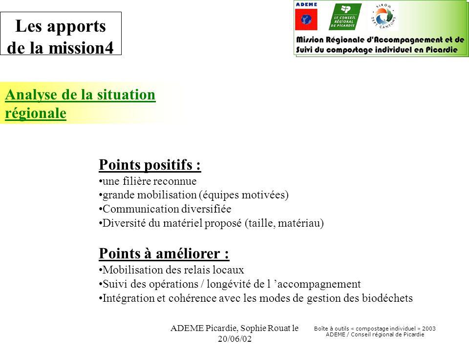 Boîte à outils « compostage individuel » 2003 ADEME / Conseil régional de Picardie ADEME Picardie, Sophie Rouat le 20/06/02 Analyse de la situation ré