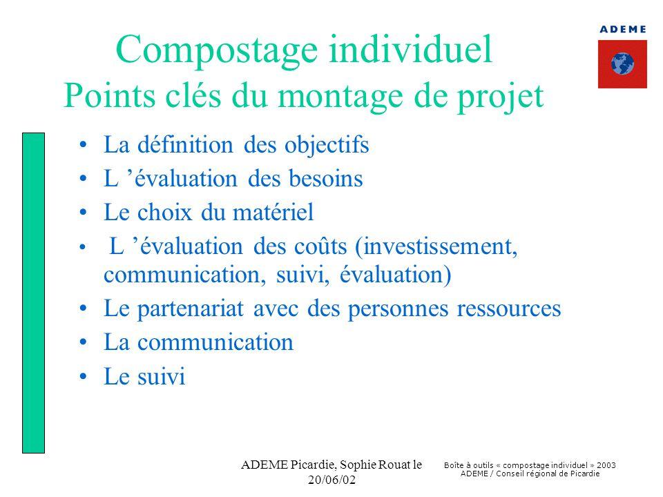 Boîte à outils « compostage individuel » 2003 ADEME / Conseil régional de Picardie ADEME Picardie, Sophie Rouat le 20/06/02 Compostage individuel Poin