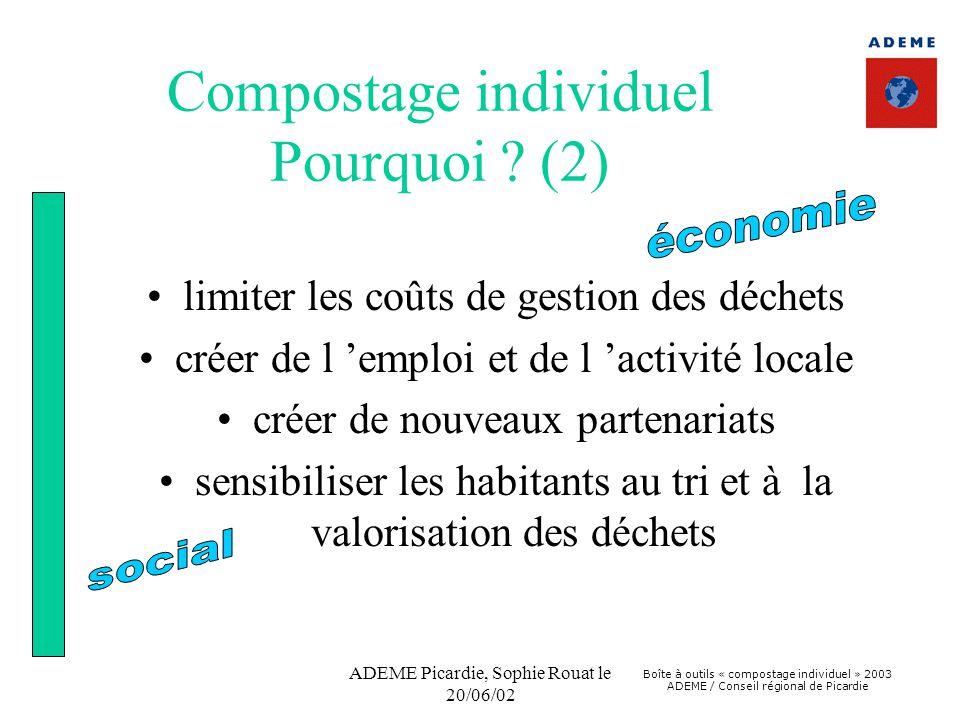Boîte à outils « compostage individuel » 2003 ADEME / Conseil régional de Picardie ADEME Picardie, Sophie Rouat le 20/06/02 Compostage individuel Qu 'est ce que c 'est.