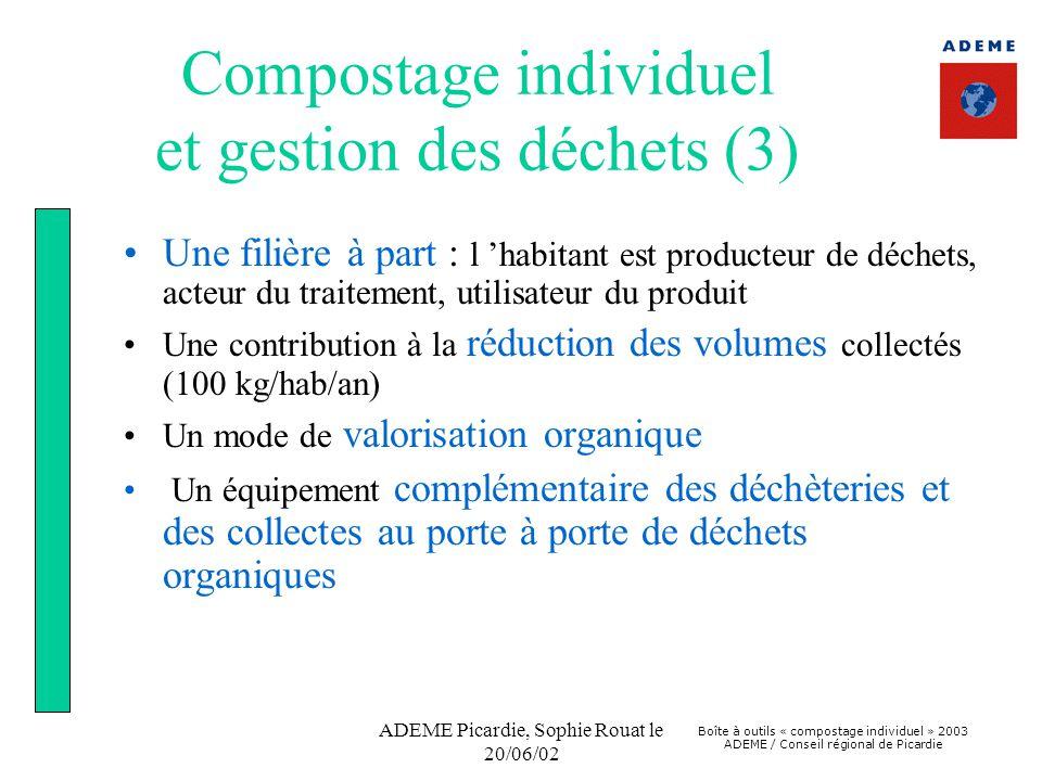 Boîte à outils « compostage individuel » 2003 ADEME / Conseil régional de Picardie ADEME Picardie, Sophie Rouat le 20/06/02 Compostage individuel et g