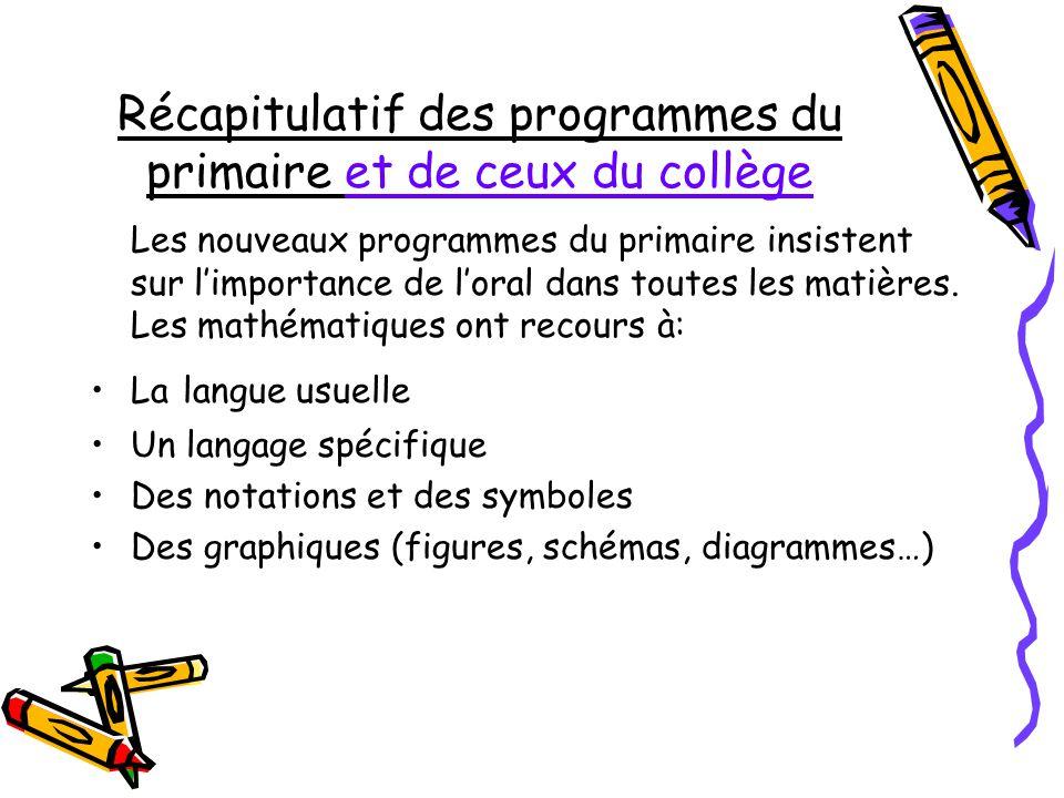 Récapitulatif des programmes du primaire et de ceux du collège Les nouveaux programmes du primaire insistent sur l'importance de l'oral dans toutes le