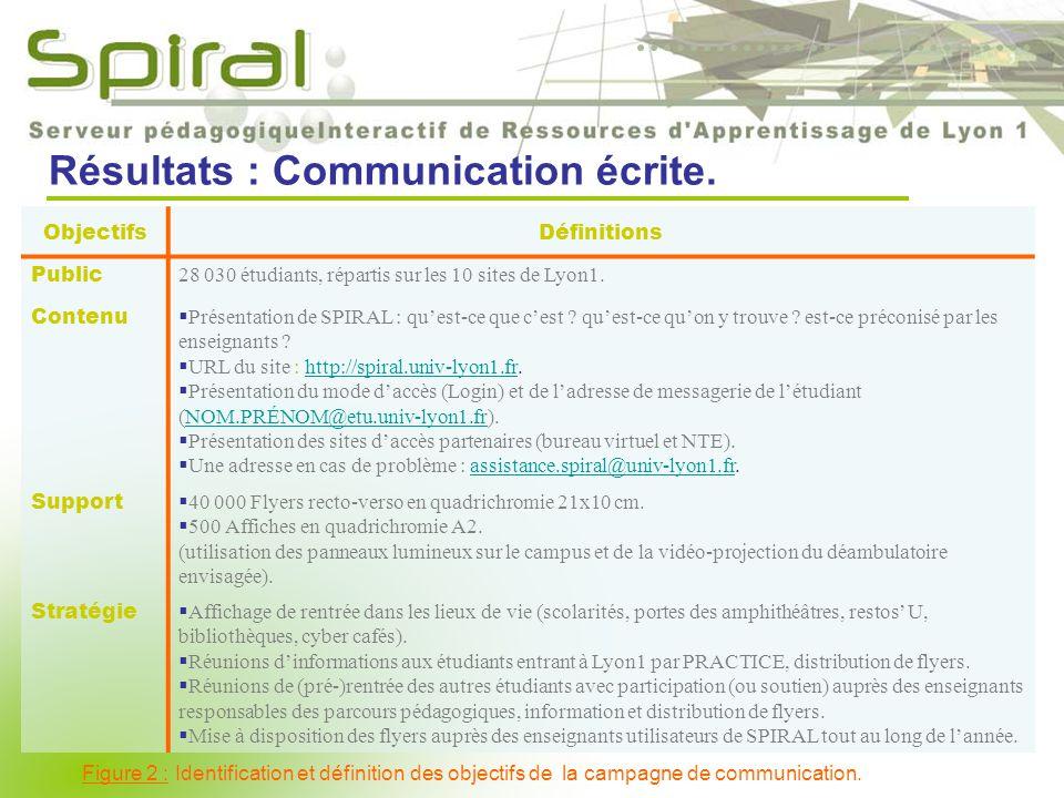 Résultats : Communication écrite. Figure 3 : Ébauche de proposition du verso du flyer.