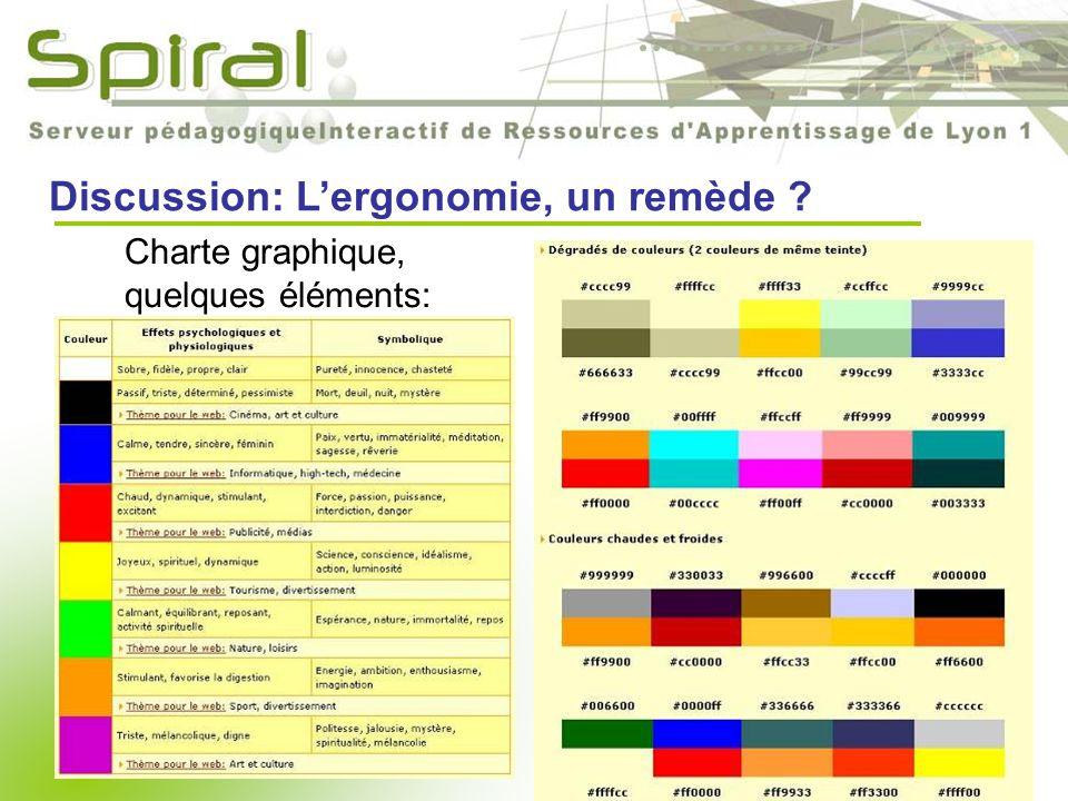 Discussion: L'ergonomie, un remède Charte graphique, quelques éléments: