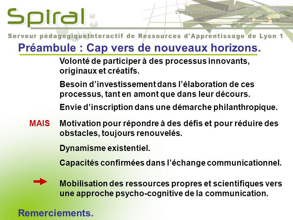 Introduction : Aspects historiques.