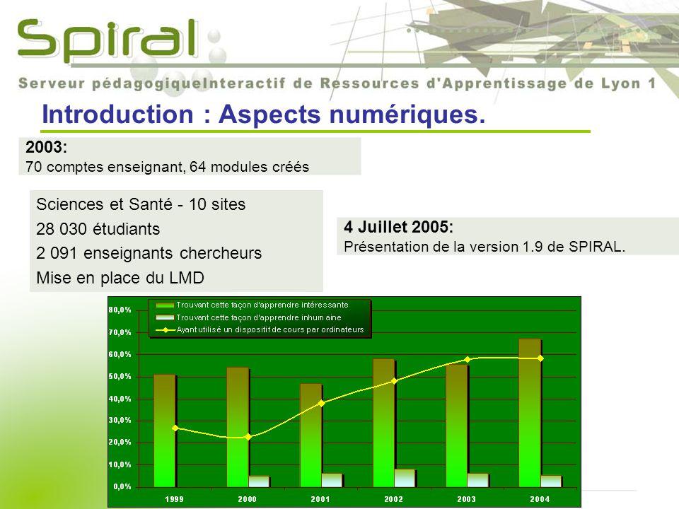 Introduction : Aspects numériques.