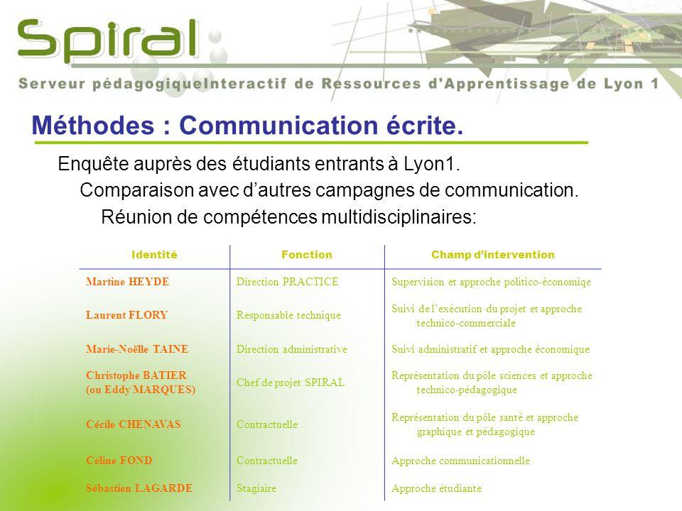 Méthodes : Communication écrite.