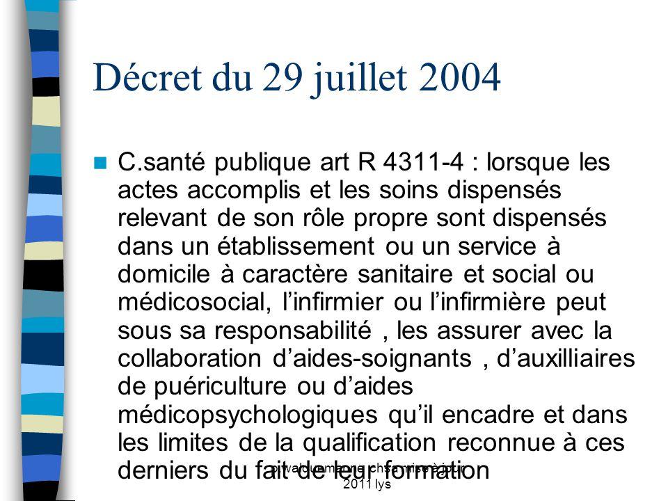 p.walquemanne chsa mise à jour 2011 lys Décret du 29 juillet 2004  C.santé publique art R 4311-4 : lorsque les actes accomplis et les soins dispensés