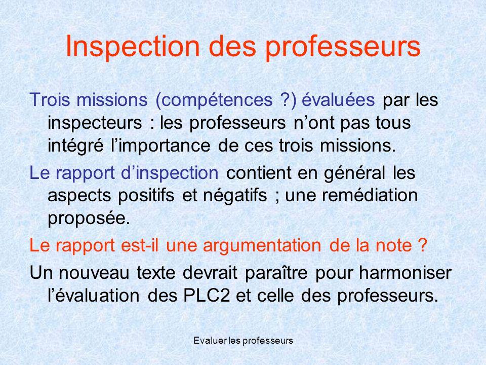 Evaluer les professeurs Inspection des professeurs Trois missions (compétences ?) évaluées par les inspecteurs : les professeurs n'ont pas tous intégr