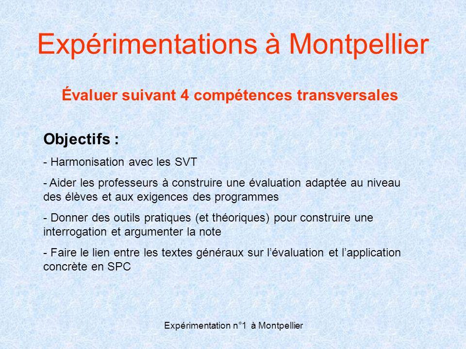Expérimentation n°1 à Montpellier Expérimentations à Montpellier Évaluer suivant 4 compétences transversales Objectifs : - Harmonisation avec les SVT