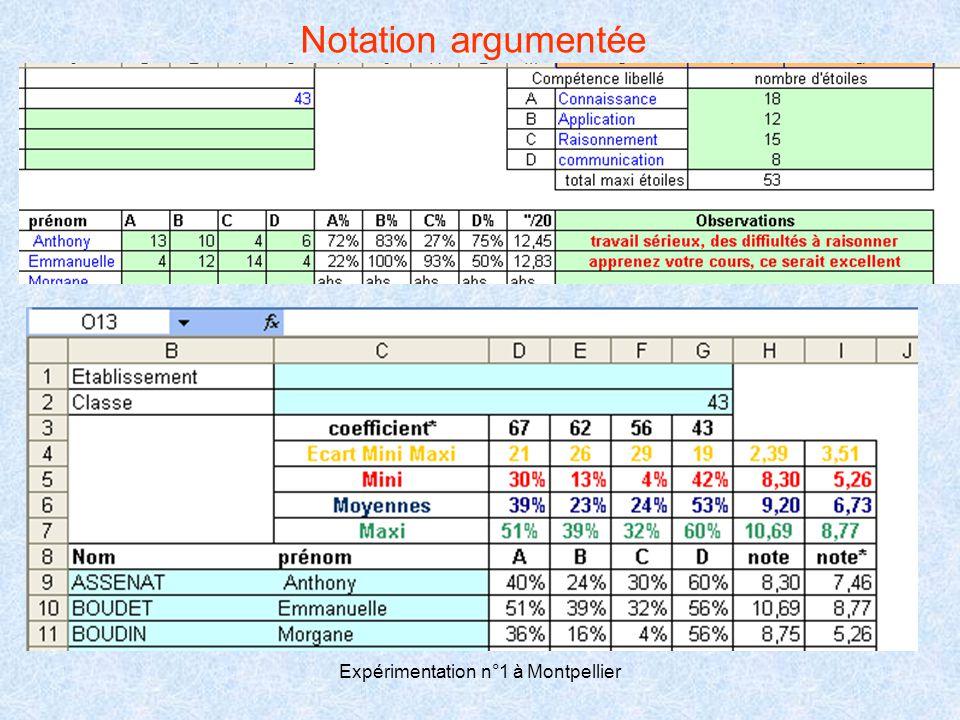 Expérimentation n°1 à Montpellier Notation argumentée