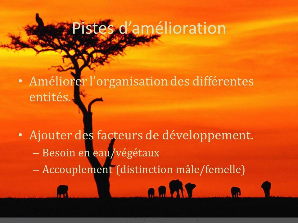 Pistes d'amélioration • Améliorer l'organisation des différentes entités. • Ajouter des facteurs de développement. – Besoin en eau/végétaux – Accouple