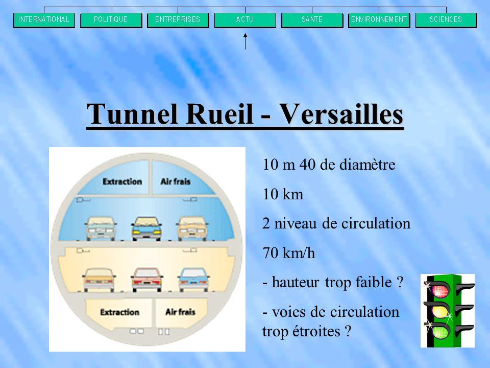 Tunnel Rueil - Versailles 10 m 40 de diamètre 10 km 2 niveau de circulation 70 km/h - hauteur trop faible .