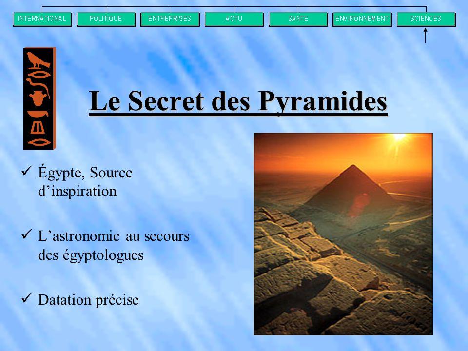 Le Secret des Pyramides  Égypte, Source d'inspiration  L'astronomie au secours des égyptologues  Datation précise