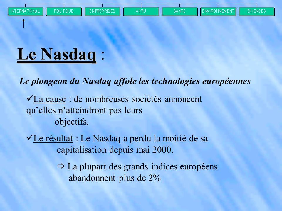 Le Nasdaq Le Nasdaq : Le plongeon du Nasdaq affole les technologies européennes  La cause : de nombreuses sociétés annoncent qu'elles n'atteindront pas leurs objectifs.