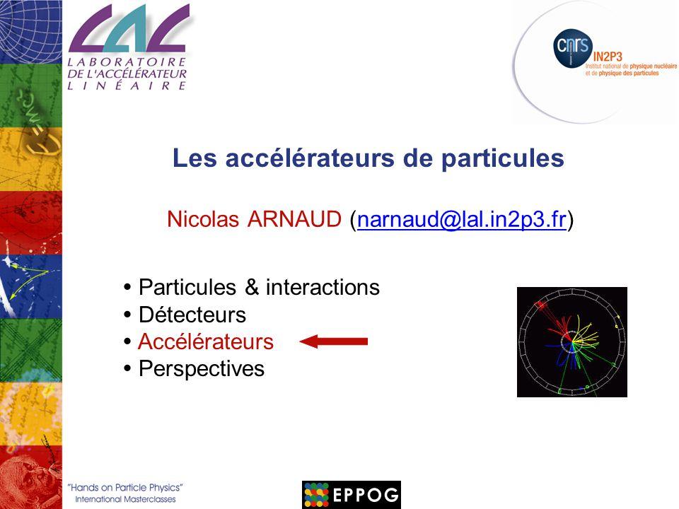 Les accélérateurs de particules Nicolas ARNAUD (narnaud@lal.in2p3.fr)narnaud@lal.in2p3.fr  Particules & interactions  Détecteurs  Accélérateurs  P