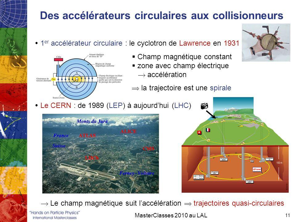 Des accélérateurs circulaires aux collisionneurs MasterClasses 2010 au LAL 11  1 er accélérateur circulaire : le cyclotron de Lawrence en 1931  Le C