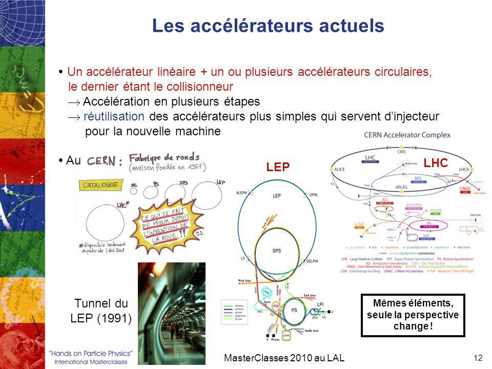 Les accélérateurs actuels MasterClasses 2010 au LAL 12  Un accélérateur linéaire + un ou plusieurs accélérateurs circulaires, le dernier étant le col