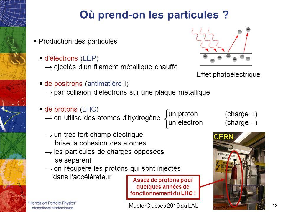 Où prend-on les particules ? MasterClasses 2010 au LAL 18  Production des particules  d'électrons (LEP)  ejectés d'un filament métallique chauffé 