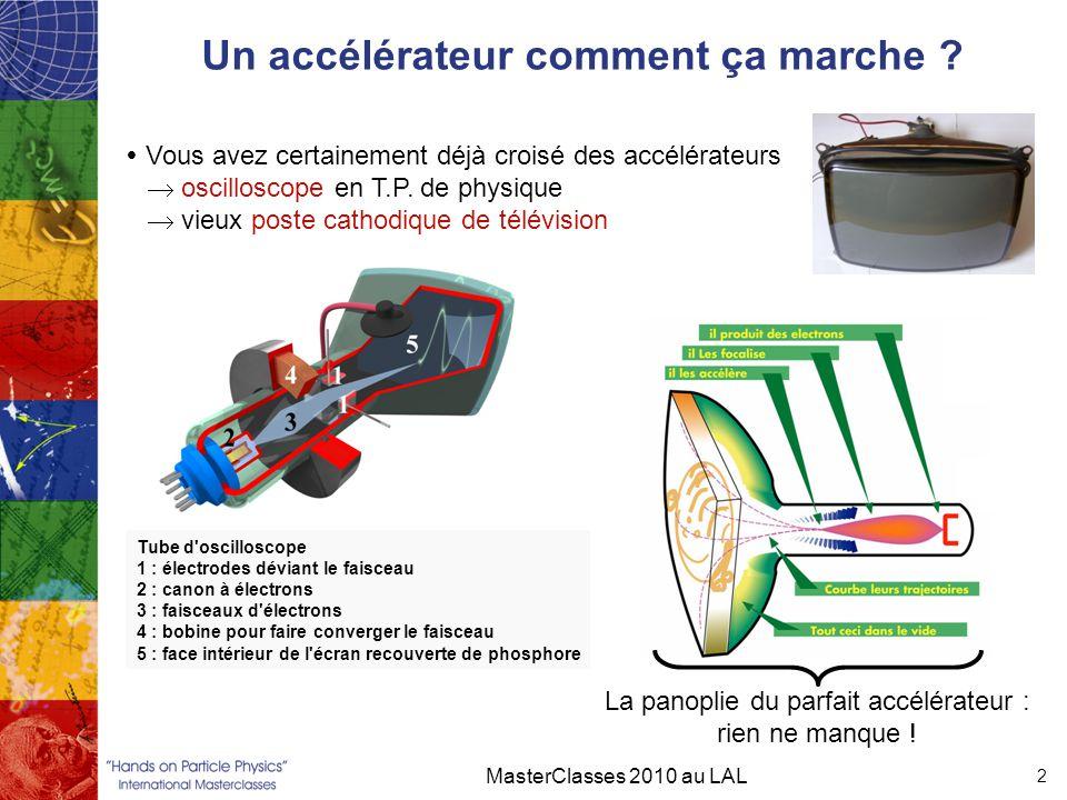 Un accélérateur comment ça marche ? MasterClasses 2010 au LAL 2  Vous avez certainement déjà croisé des accélérateurs  oscilloscope en T.P. de physi
