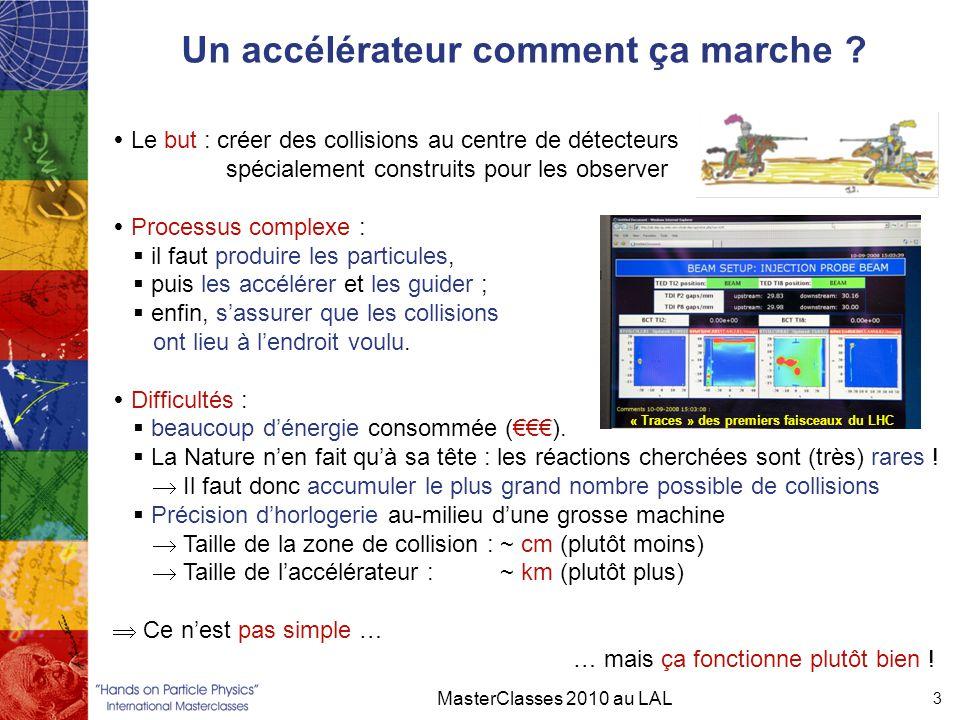 Un accélérateur comment ça marche ? MasterClasses 2010 au LAL 3  Le but : créer des collisions au centre de détecteurs spécialement construits pour l