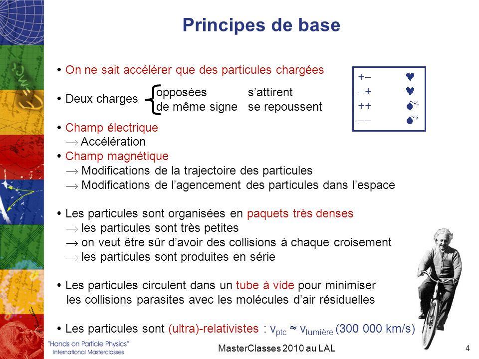 Principes de base MasterClasses 2010 au LAL 4  On ne sait accélérer que des particules chargées  Deux charges  Champ électrique  Accélération  Ch