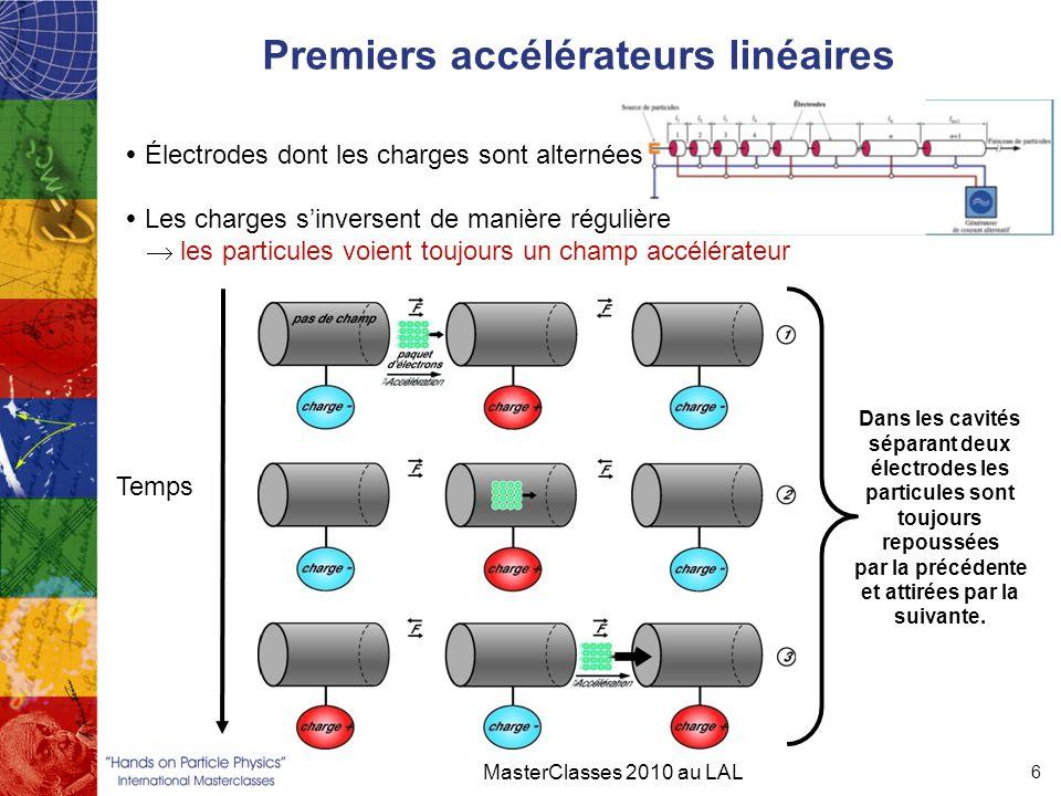 Premiers accélérateurs linéaires MasterClasses 2010 au LAL 6  Électrodes dont les charges sont alternées  Les charges s'inversent de manière réguliè