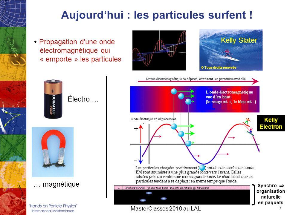 Aujourd'hui : les particules surfent ! MasterClasses 2010 au LAL 7  Propagation d'une onde électromagnétique qui « emporte » les particules Kelly Sla