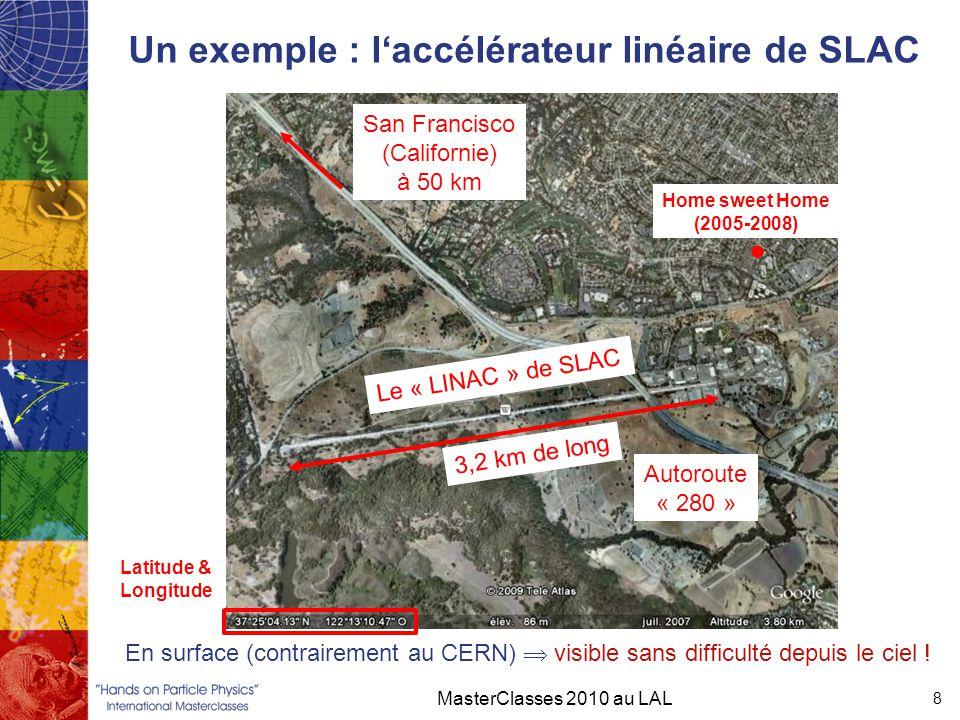 Un exemple : l'accélérateur linéaire de SLAC MasterClasses 2010 au LAL 8 En surface (contrairement au CERN)  visible sans difficulté depuis le ciel !